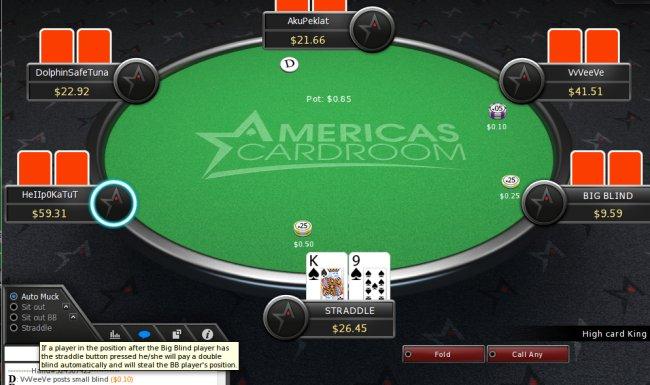 Americas Cardroom Table
